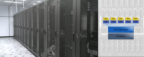 Virtual Serverhosting