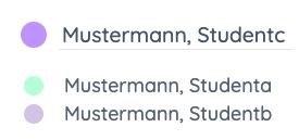 Screenshot Liste der aktiven Autor/innen